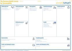 avantsmart business model poster 121022